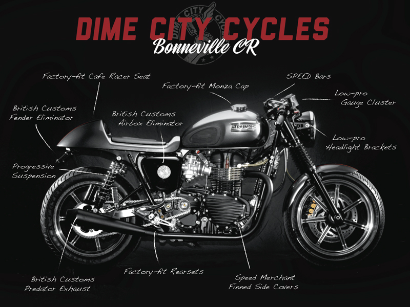 Dime City Cycles Coupon
