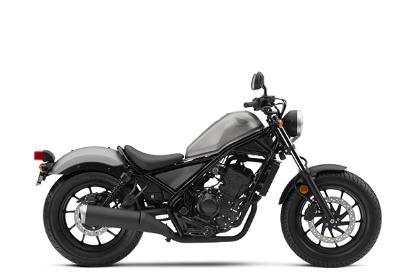 Honda Rebel 500 Insurance